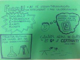 Cirkelrefleksion+Feltarbejde: Hvad er kreativitet for dig med særligt fokus på dine elever og undervisning?