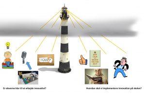Visualisering feltarbejde – Horsens HF og VUC