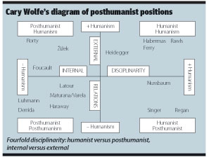 Bioethics and the Posthumanist Imperative